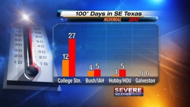 100 Degree Days 08-30-13