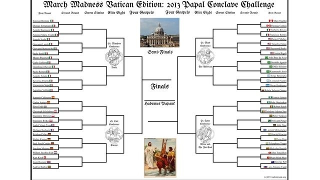 Catholic Vote bracket