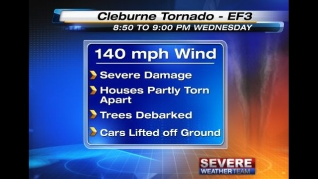 Cleburne Tornado Information