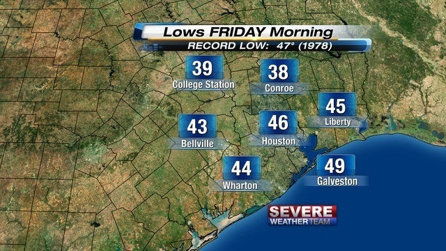Friday's Lows