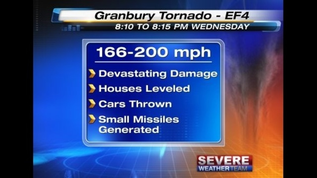 Granbury Tornado Info