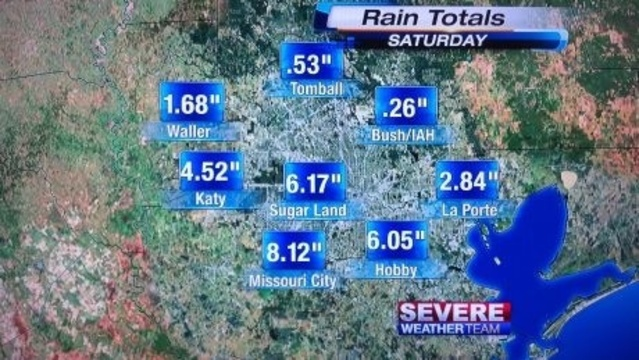 Saturday Rain Totals