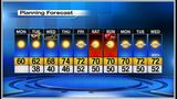 Dangerous winds in Monday forecast