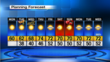 High wind, low humidity lead to high fire danger in southeast Texas Monday.