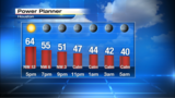 Cold temperatures Tuesday night, but warm weather is on the way for Houston.