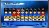 Sunny skies for Thursday forecast