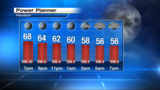 Sunny, warm weather to wrap up the work week in Houston, cooler for…
