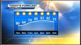 Bright sunshine ahead Thursday