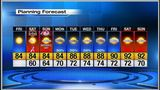 Friday kicks off great weekend forecast