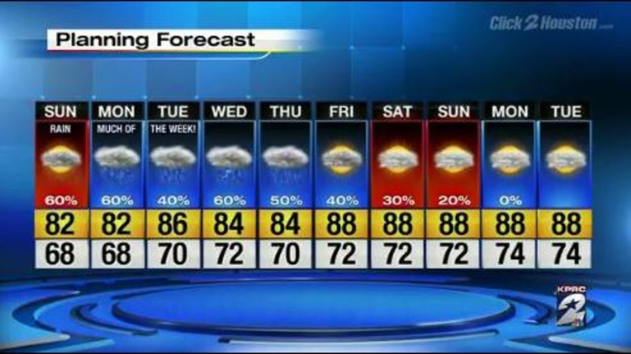 Weather For Sunday : Heavy rains expected sunday through rest of week