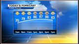 Slight chance of pop-up showers this Tuesday