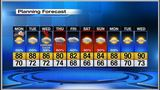 Warm Memorial Day ahead with isolated shower chances
