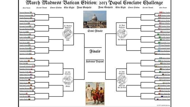 Catholic Vote bracket_19224762