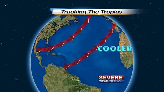 Huricane forecast