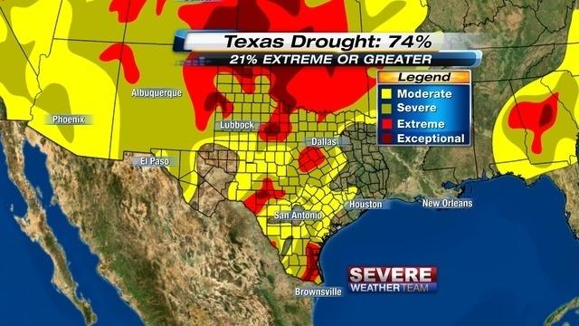 Texas Drroght