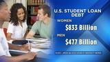 Study shows women face more debt upon college graduation