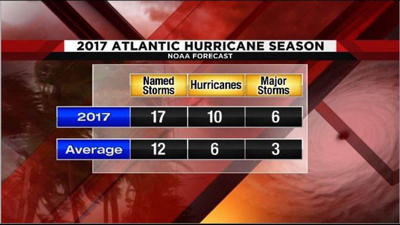 2017 hurricane season officially ends Thursday