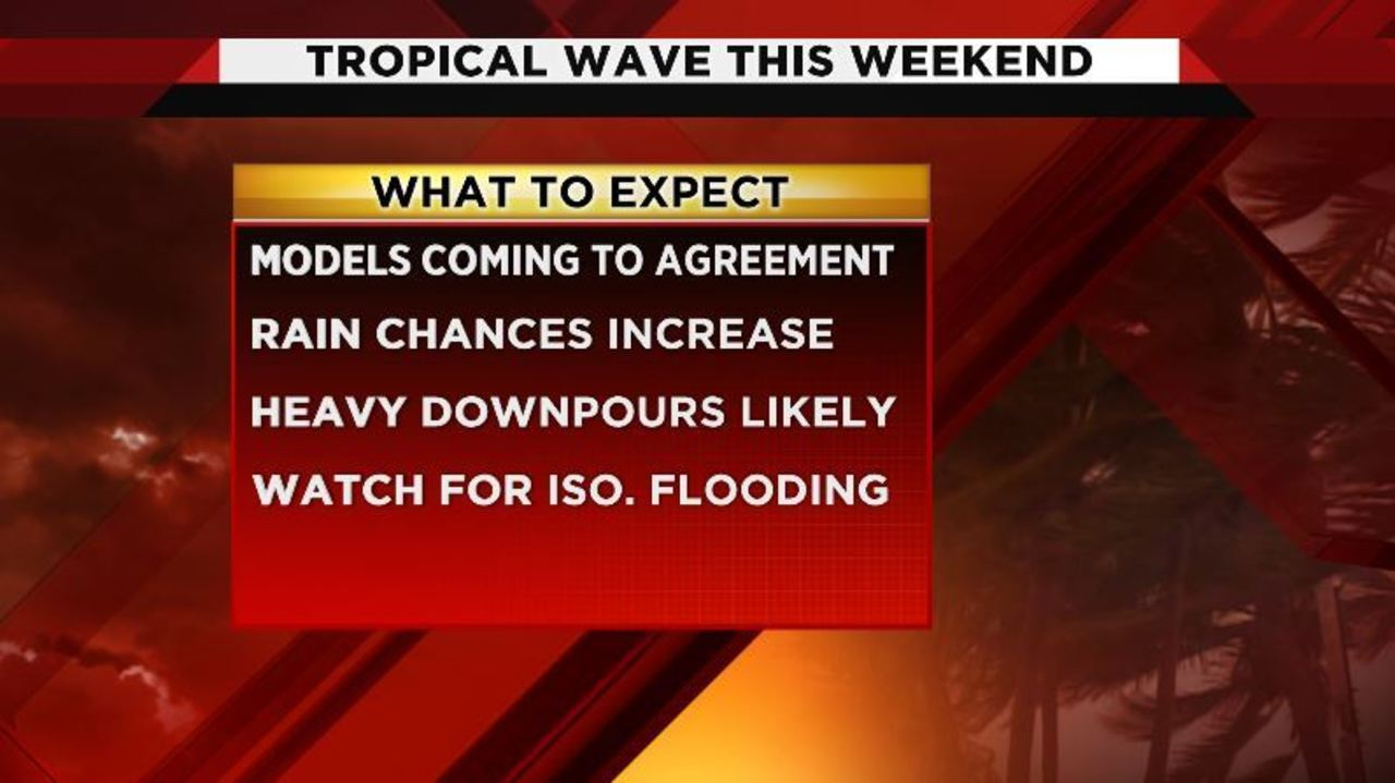 What We Know About Potential Tropical Trouble For This Weekend