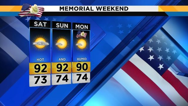 Warm Memorial Day ahead!