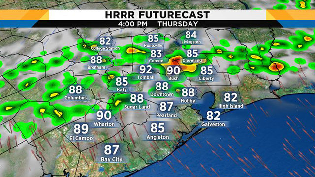Break from the heat: Front moves through bringing scattered showers, storms