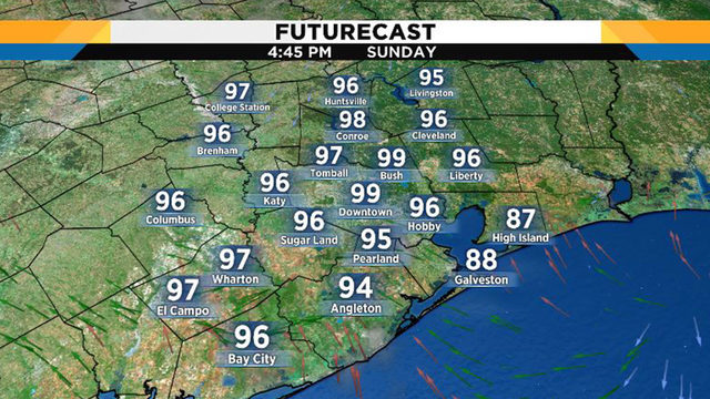 Another day of near-record-breaking heat in southeast Texas