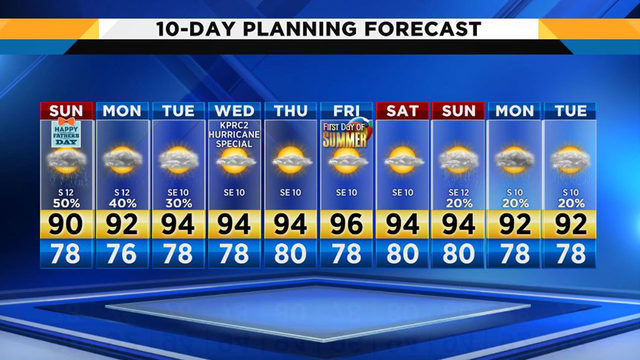 Scattered thunderstorms move through Houston area on Father's Day
