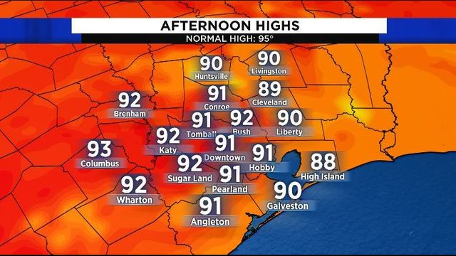 And just like that...humidity, showers return to Houston forecast