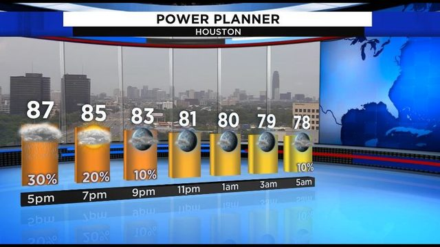 Humidity returns Sunday with increased chance of showers