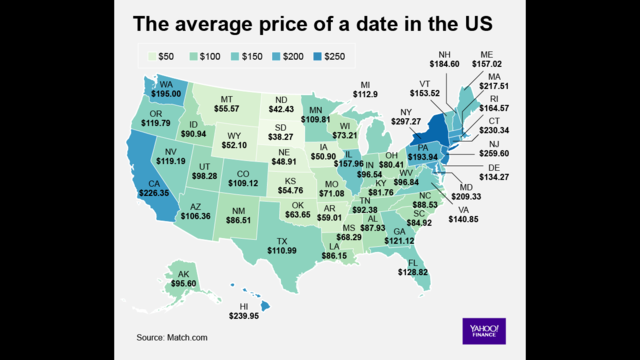 How much does it cost to go on a date in Texas?