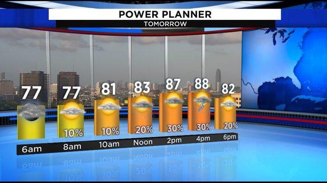 AFTER IMELDA: Hot, humid, quiet weekend ahead