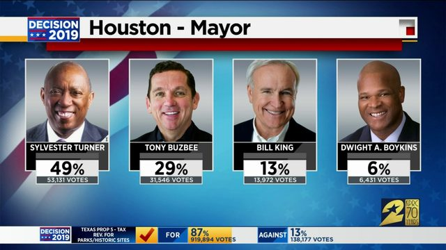 Race to be Houston's next mayor