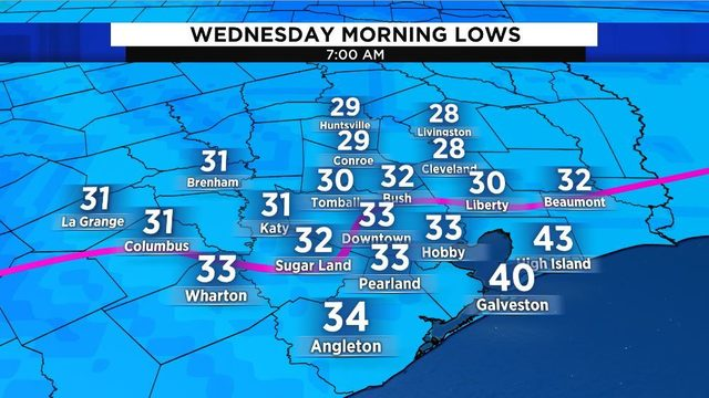 When does Houston typically experience its first Fall freeze?
